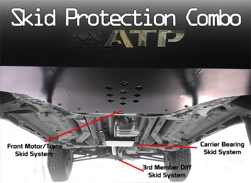 Under Body Protection COMBO (Motor/Carrier/Diff) Skid
